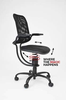 Dit is hoe een spinalis ergonomische actieve stoel werkt