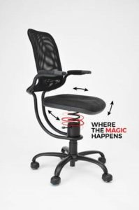 Spinalis stoelen